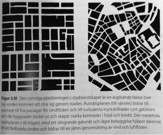 Rutnät och medeltida gatunät