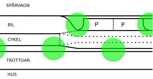 Övergång mellan cykelbana och cykelfartsgata